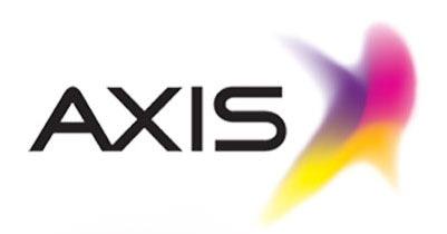 Internet Axis 3G, HSDPA, GPRS